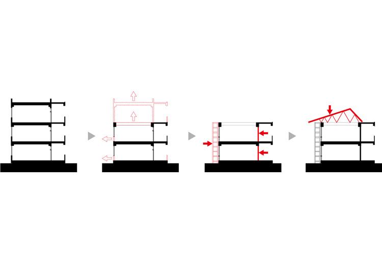 PPT構造